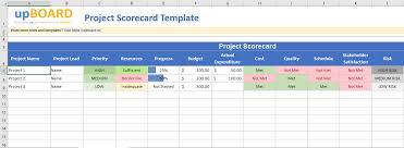 Scorecard Template Project Scorecards Free Online Tools Templates