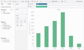Tableau Overlapping Area Chart Do More With Bar Charts In Tableau 10 Tableau Software