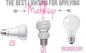 best lighting for makeup vanity. share tweet 1 mail have you ever had a lightbulb moment gone wrong not u0027great ideau0027 more u0027i look like i best lighting for makeup vanity t
