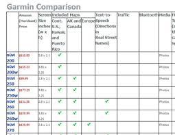 Gps Comparison Chart Garmin Comparison Chart Hana Sarahs Freeware Blog