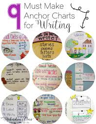 Anchor Charts For Writing 9 Must Make Anchor Charts For Writing Mrs Richardsons Class
