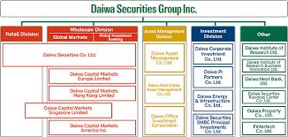 Bank Of America Organizational Chart Daiwa Securities Group Inc About Daiwa Securities Group