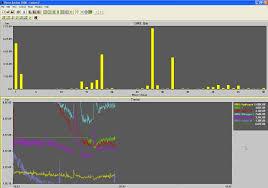 Rga Amu Chart My New Milling Machine Page 2