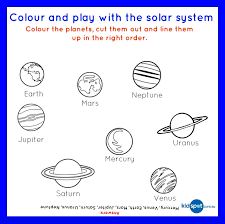 Fruity Solar System - FREE Printable - Food Fun For Kids | Solar ...