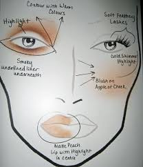 makeup looks using face sheets iloved using these when i worked clinique mac bridal