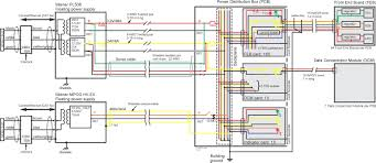 basic electrical wiring diagrams 230v wiring library electrical control panel wiring diagram pdf inspirational new on 20v