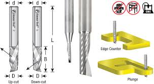 cnc router bits. solid carbide spiral plastic \u0027o\u0027 flute metric \u0026 inch -toolstoday.com- industrial quality bits cnc router d