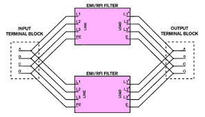 rfi emi filters recommended installation practices mte corporation the use of two separate distribution terminal blocks will make this easier derate each filter by 10% when ever connecting in a parallel configuration and