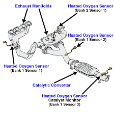 2005 toyota highlander fuse box diagram 2005 toyota highlander 2005 Toyota Sienna Fuse Box Location 2001 is300 fuse box diagram on 2001 images free download wiring 2005 toyota highlander fuse box 2004 toyota sienna fuse box location