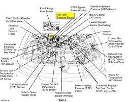 13 inspirational 2003 honda civic ex engine diagram 2003 honda civic fuse panel diagram at Honda Civic Fuse Box Diagram 2003