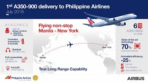 Philippine Airlines Organizational Chart 2016 Philippine Airlines Takes Delivery Of Its First A350 Xwb