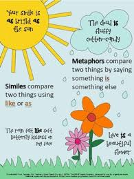 Simile Anchor Chart Simile And Metaphor Poster Anchor Chart