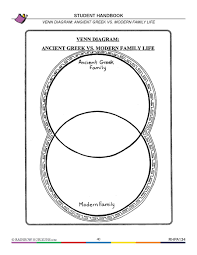 Ancient Greece Family Life Venn Diagram Worksheet