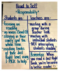 This Years Daily 5 Anchor Charts 3rd Grade Thoughts