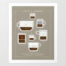 Coffee And Espresso Chart Art Print