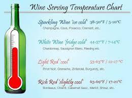 Wine Serving Temperature Chart Proper Wine Serving Temperature Chart Vino Wine Recipes