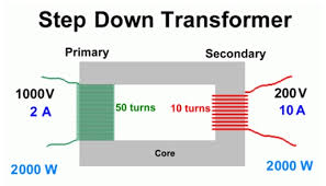 difference between step down and step up transformers please refer to the diagram transformer diagram
