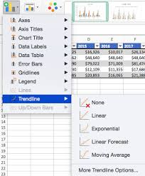 Add Primary Major Vertical Gridlines To The Clustered Bar Chart How To Make Charts And Graphs In Excel Smartsheet