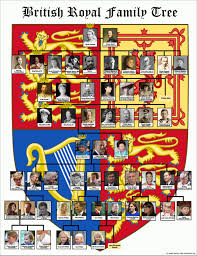 British Monarchy Chart British Royal Family Tree With 8 Generations