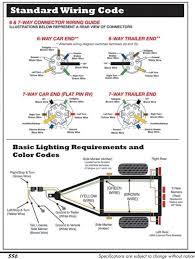 2011 chevy tail light wiring diagram wiring diagram 2001 gmc sierra trailer wiring diagram at 7 Slot Trailer Plug Wiring Diagram