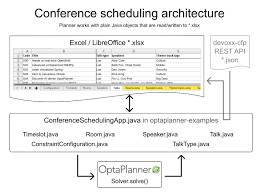 Optaplanner Conference Scheduling