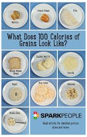 Carbohydrates: What They are, where They re found, how They