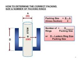 Shaft Packing Size Chart Valve Maintenance Packing Replacement