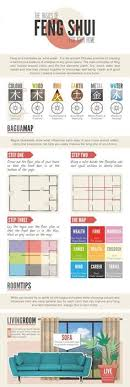 top 10 feng shui tips cre. The Basics Of Feng Shui For Your Home #Infographic #HomeImprovement Top 10 Tips Cre T