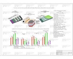 Скачать бесплатно дипломный проект ПГС Диплом № ти  Технико экономическое обоснование выбора варианта устройства покрытия кровли jpg