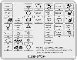 kia sportage fuse box php wiring diagrams cars kia sportage 3 fuse box diagram sl 2010 2015 acirc fuse diagram