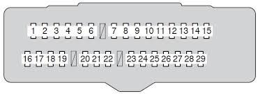Fuse Box Diagram 1998 Toyota Avalon Xl Interior Door Handle