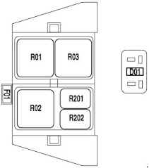 2004 2008 ford f150 fuse box diagram fuse diagram 2004 2008 ford f150 fuse box diagram