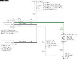 2003 chevy trailblazer ac wiring diagram blazer blower motor full size of 2003 chevy blazer wiring diagram trailblazer ac jeep color code trusted o diagrams