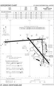 Canadian Airport Charts St Johns International Airport Wikipedia