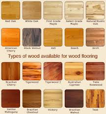 type of wood furniture. this flooring chart shows the many types of wood available for type furniture
