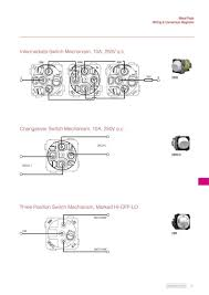 Clipsal Light Switch Wiring Guide 5e1b3 Clipsal Saturn Series Wiring Diagram Digital Resources