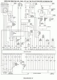 95 chevy blazer wiring diagram auto electrical wiring diagram \u2022 1995 chevrolet blazer wiring diagram chevy s10 engine diagram 1995 blazer wiring diagram wiring rh diagramchartwiki com 1995 chevy blazer wiring diagram 95 chevy blazer alternator wiring