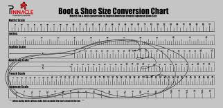 Toddler To Child Shoe Size Chart Know Your Shoe Size Safety Shoe Size Conversion Chart