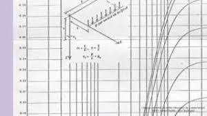 Calculation Of Change In Stress Problem 1 Pakvim Net Hd
