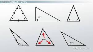 Triangle Types Chart Types Of Triangles Their Properties