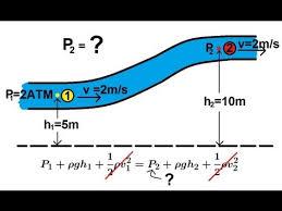 simplified bernoulli equation. physics fluid flow (1 of 7) bernoulli\u0027s equation simplified bernoulli u