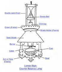 full size of chandelier parts diagram brass chandelier parts antique light socket parts antique lamp repair