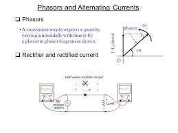 alternating current diagram. phasors and alternating currents  o tt ipip  i\u003di p current diagram a