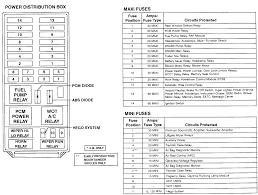 07 ranger fuse diagram wiring diagram 2000 Ford Ranger Fuse Box Under Hood 2000 Ford Ranger XLT Fuse Box Diagram