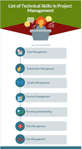 Examples Technical Skills List Of Technical Skills In Project Management Projectcubicle