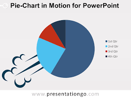 Free Pie Chart Pie Chart In Motion For Powerpoint Presentationgo Com