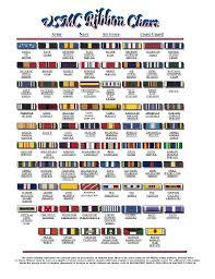 Army Ribbon Chart 2017 Usmc Ribbon Usmc Ribbons Usmc Usmc Medals