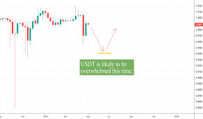 Is Usd Wallet On Coinbase Tether History Bitcoin Chart