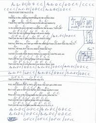 The Way I Am Guitar Chords Accomplice Music
