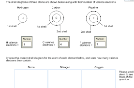 Diagram Of An Atom Solved The Shell Diagrams Of Three Atom Are Shown Below A